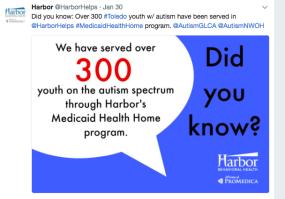 Medicaid Health Home Numbers